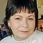 Косметолог Дерюшева Ольга Николаевна