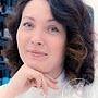 Баранова Анастасия Юрьевна, Санкт-Петербург