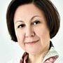 Гаранина Ирина Юрьевна дерматолог, косметолог, трихолог, Москва