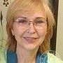 Агеева Татьяна Алексеевна мастер эпиляции, косметолог, Санкт-Петербург