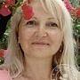Косметолог Хмель Надежда Анатольевна