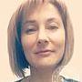 Мастер выпрямления волос Селиванова Ирина Владимировна