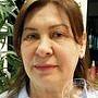 Косметолог Панфилова Надежда Николаевна
