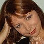 Мастер макияжа Кутепова Татьяна Олеговна
