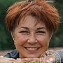 Lukanenkova Olga Николаевна, Москва