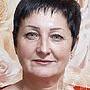 Массажист Ширяева Елена Николаевна