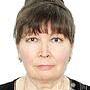 Мастер наращивания волос Волконская Лидия Викторовна