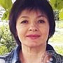 Косметолог Ушанова Елена Ивановна