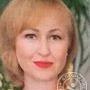 Кошелева Юлия Викторовна массажист, Москва