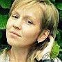 Мастер маникюра Бибикова Анна Николаевна